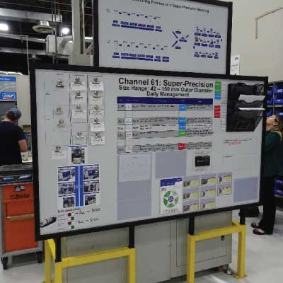 Magnetic white board with organized production facility information