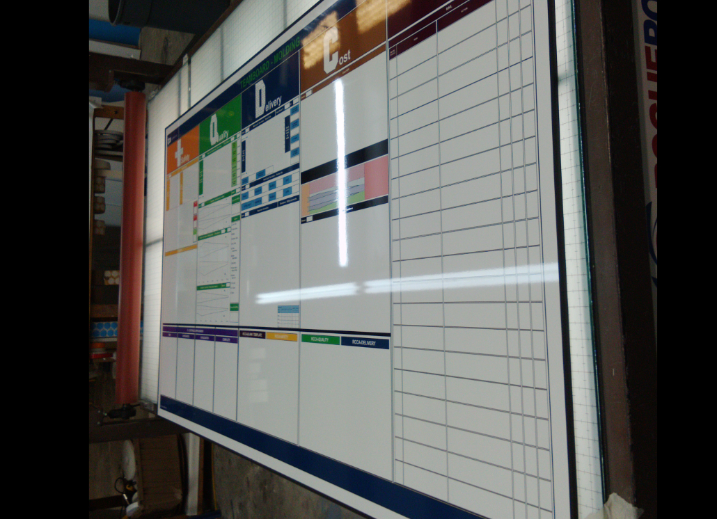 Dry Erase Marker Board for Management